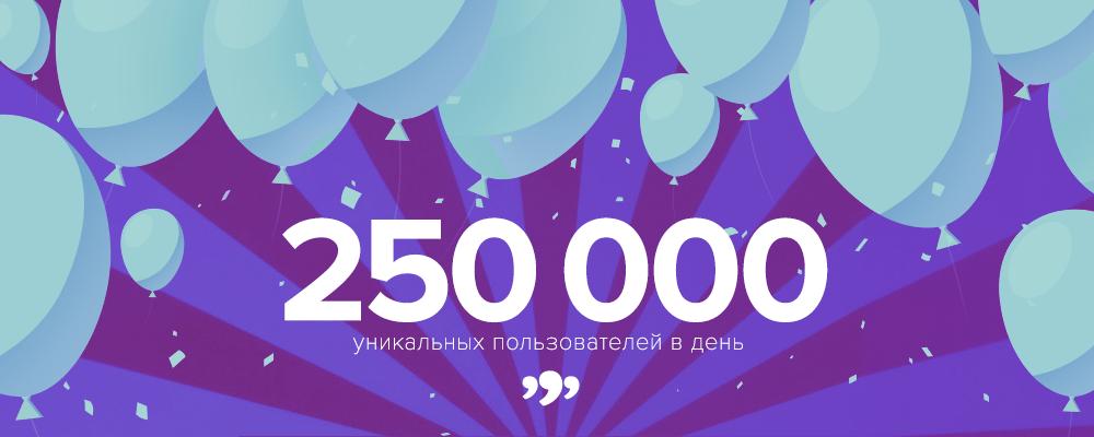 999 RU